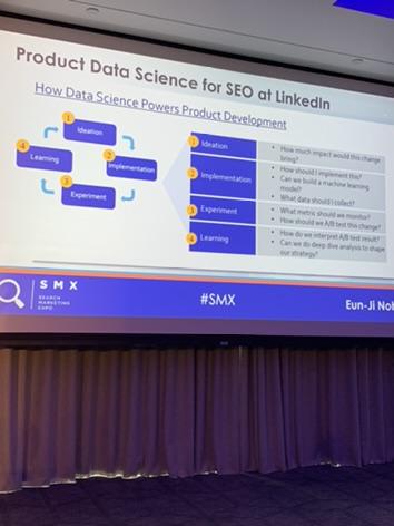 Data Science SEO at LinkedIn